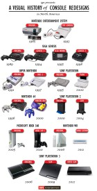 Console redesigns